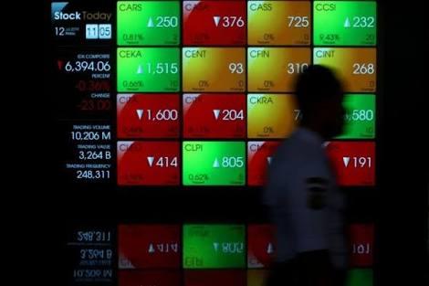 Indikator Ekonomi Tidak Pasti, Pasar Keuangan Befluktuasi