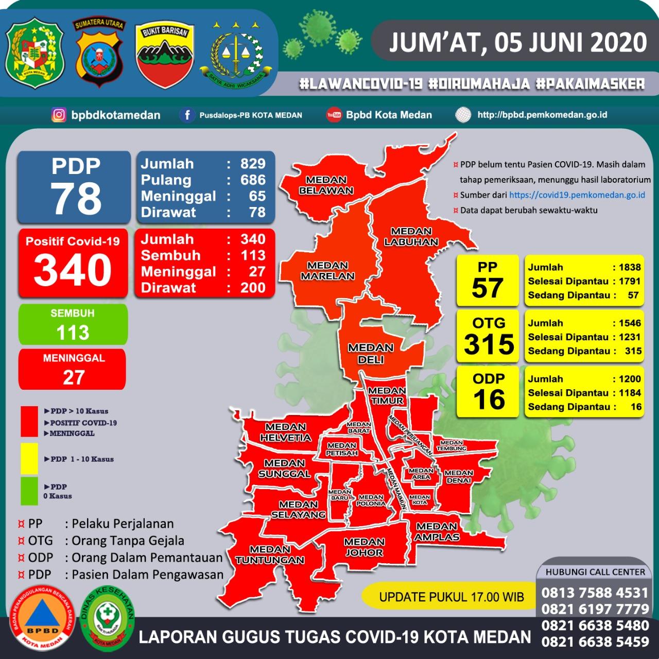 Prihatin Seluruh Kota Medan Masuk Zona Merah, DPRD Medan Akan Bentuk Pansus